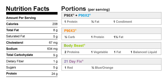 Curry chicken recipe nutrition facts and meal plan portions