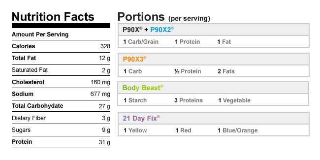 Almond crusted chicken fingers recipe nutrition facts and meal plan portions