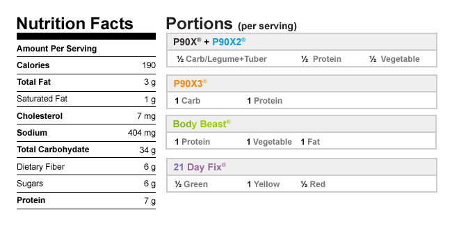 Sweet potato skins with turkey bacon nutrition facts and meal plan portions