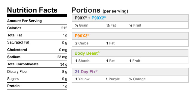 Calories in Peanut Butter Berry Banana Toast