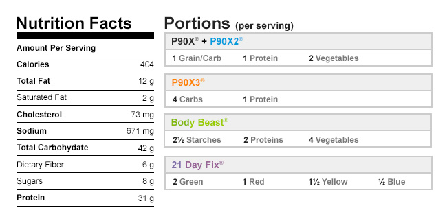 Calories in Slow Cooker Chicken Fajitas   BeachbodyBlog.com