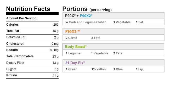 Calories in Edamame and Radish Salad with Avocado Recipe   BeachbodyBlog.com