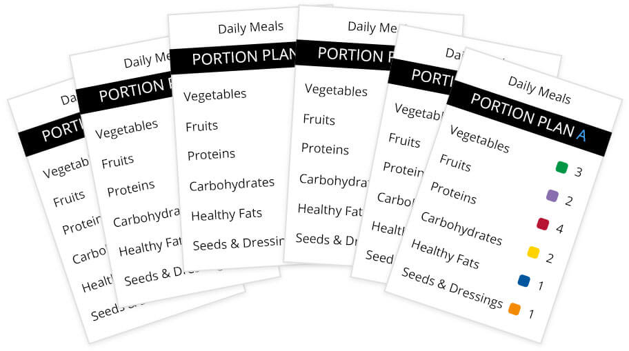 The Portion Fix Eating Plan – Portion Control System – Beachbody ...