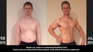 "Body Beast Results: From ""Dadbod"" to Rad Bod!"