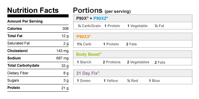 Calories in Shrimp Tacos
