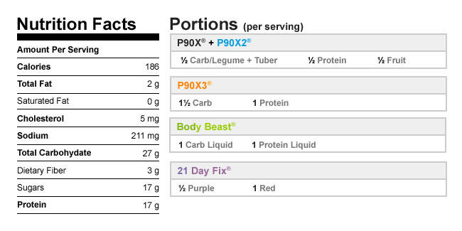 Orange Dream Shakeology Nutritional Data