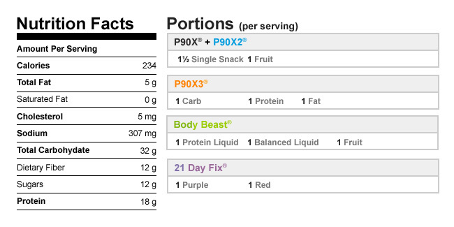 Calories in Double Berry Shakeology