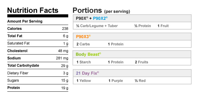 Hearty Chicken Sweet Potatoes Apples nutrition facts and meal plan portions