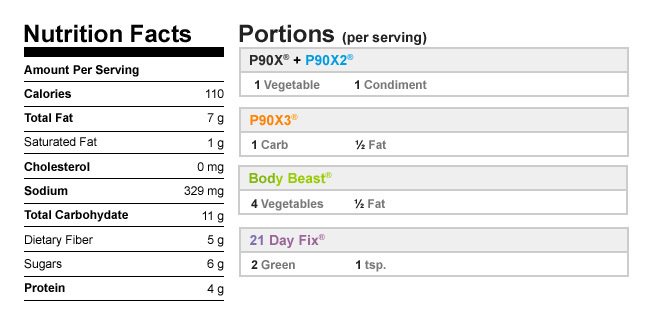 Roasted Cauliflower Salad with Pomegranate and Hazelnuts nutrition facts and meal plan portions