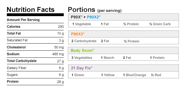 Peanut Chicken with Soba Noodles nutrition facts and meal plan portions