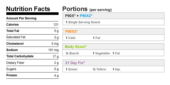 Zucchini bread nutrition facts and meal plan portions