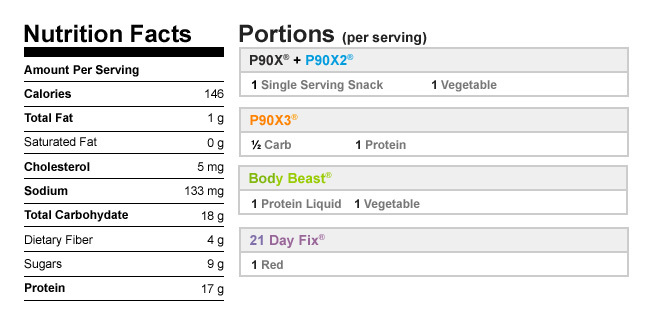 Agua Fresca Shakeology nutrition data and meal plan portions