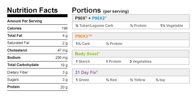 Calories in Turkey Shepherd's Pie Recipe | BeachbodyBlog.com