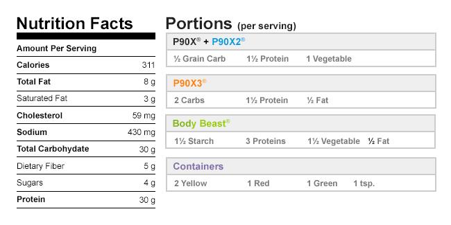 Calories in Steak Fajitas